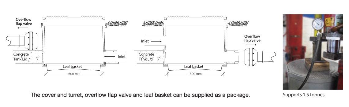composite-turret-cutaway